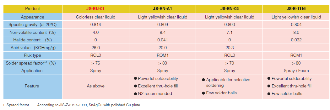 JS-EU-01 specifications