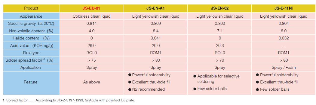 JS-EU-01 specifications