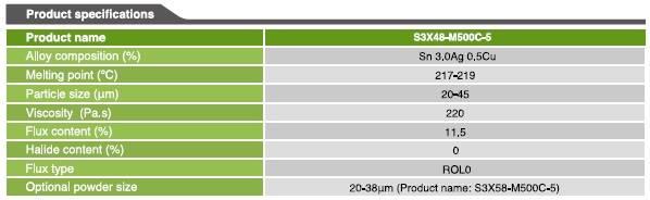 s3x48-m500c-spec