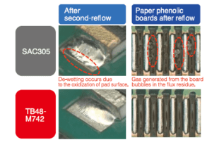 Comparison of PCBs condition after reflow